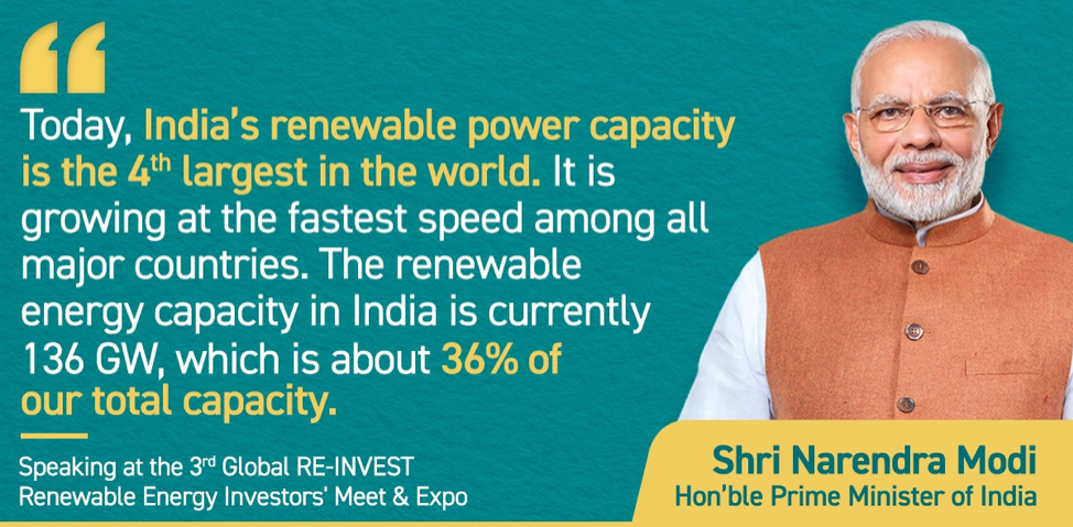India's renewable power capacity is the fourth largest in the world